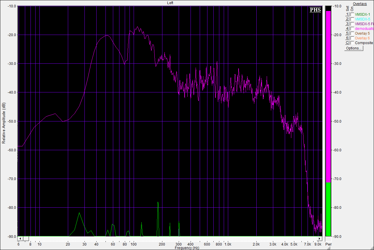 Here is the Graph of IT9BDX!